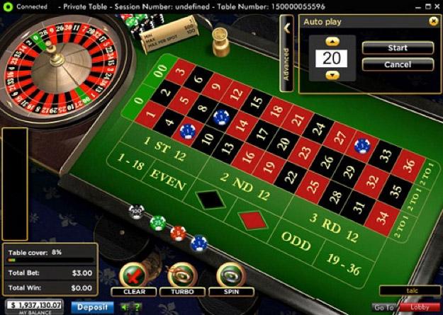 Pgsi gambling
